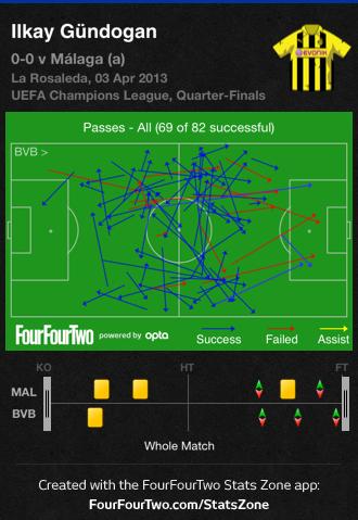 Dortmund 3